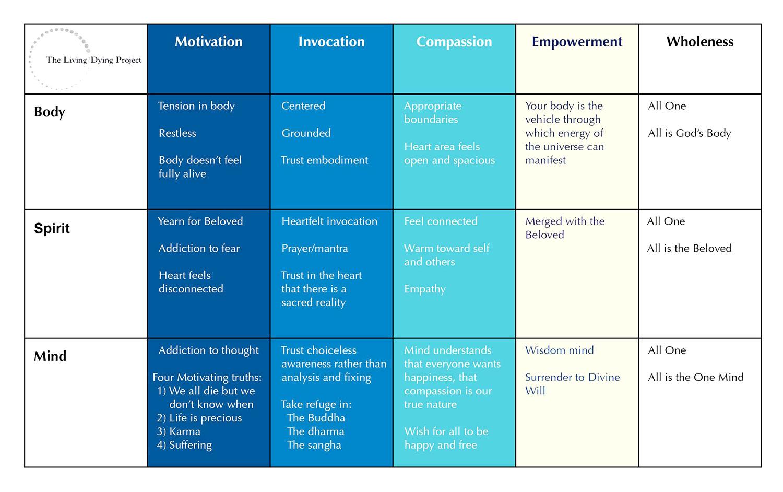 group-topics-large